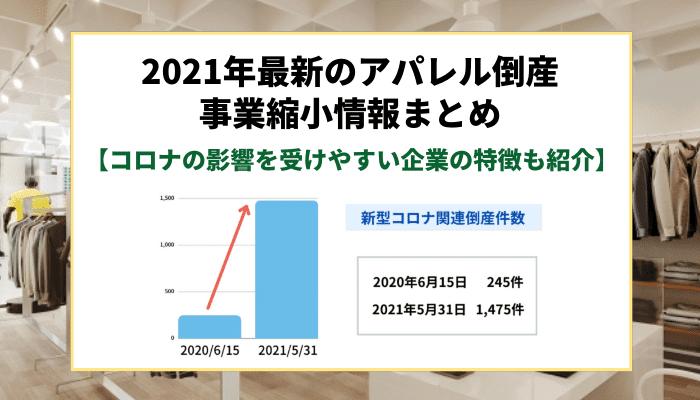 アパレル 倒産 速報